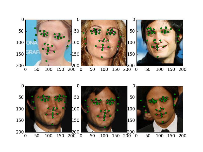 facetracking